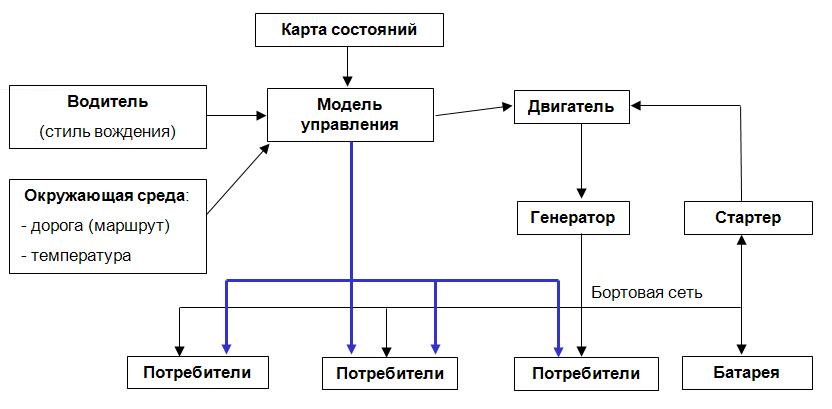 Electrobalance